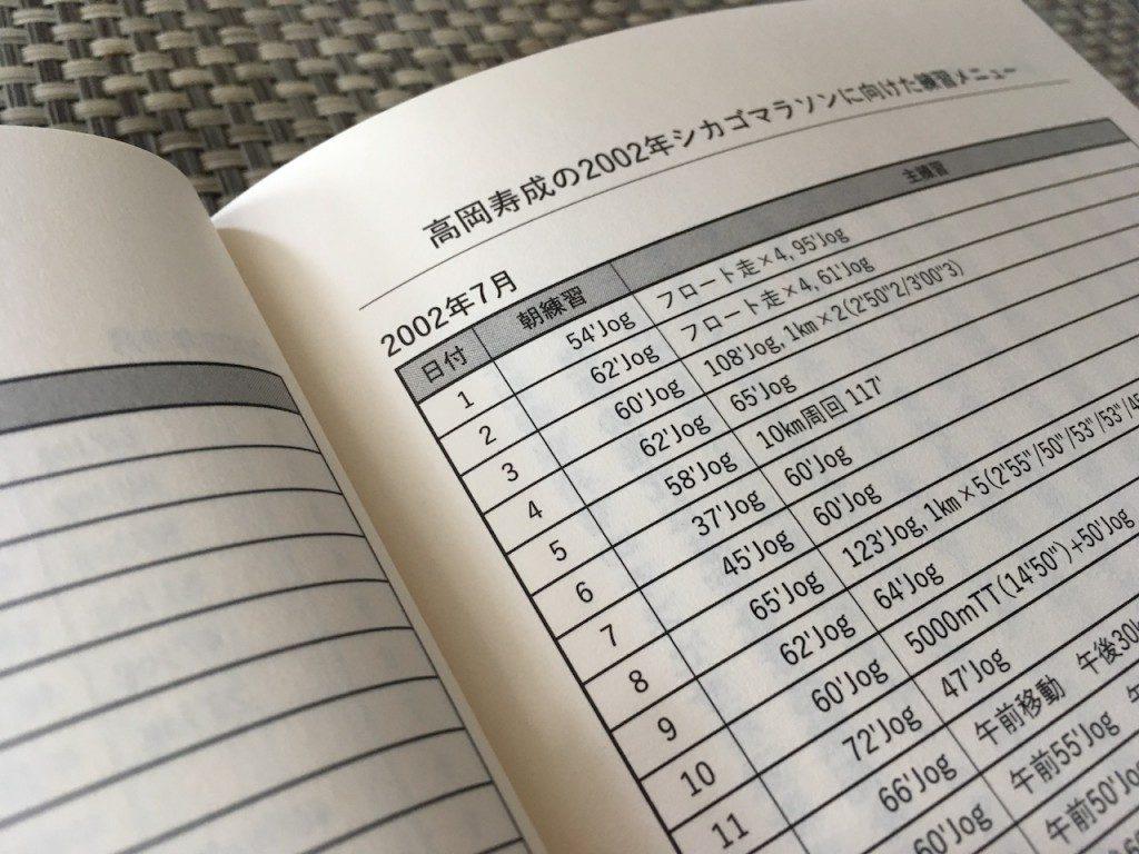 「勝つための練習とは一体!?折山 淑美著『日本のマラソンはなぜダメになったのか』から学ぶこと」の画像