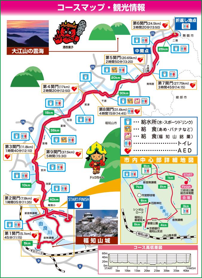 「「第27回福知山マラソン」が6月19日(月)よりエントリー募集開始へ。」の画像