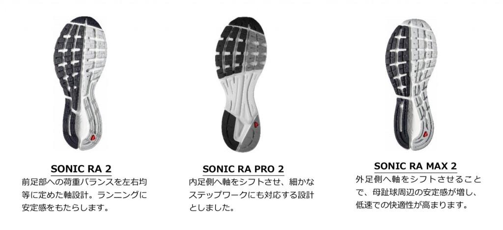 「サロモンが『SONIC RA 2 シリーズ』でロードランニングシーンに本格参入」の画像