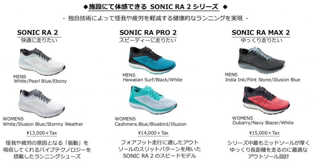 「サロモンが皇居ランナーをサポート!Run Pit『SALOMON RUNNING BASE TOKYO』OPEN」の画像