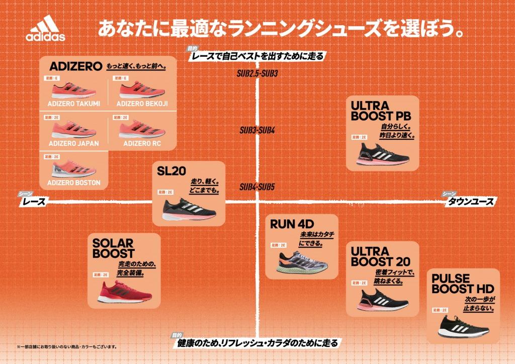 「「速さは、ひとつじゃない。」日本中のランナーが目指すそれぞれの「速さ」を叶えるキャンペーンがスタート」の画像