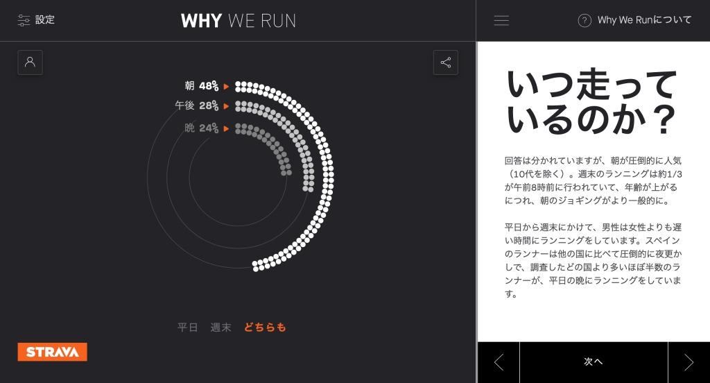「「日本人は一人で走る」「スペイン人は遅い時間に走る」。Stravaが25,000人に調査した結果」の画像